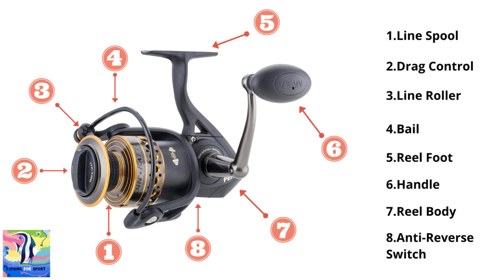 Spinning Reel Parts - best saltwater spinning reels