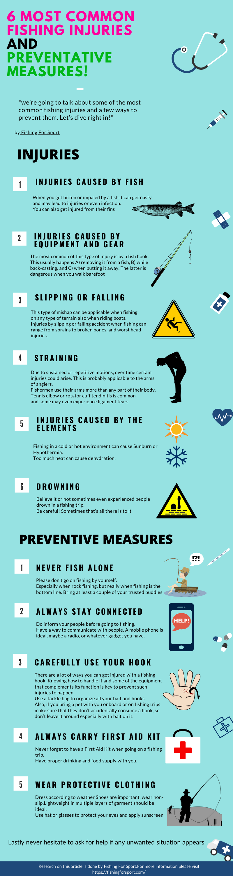 6 Most Common Fishing Injuries and Preventative Measures!