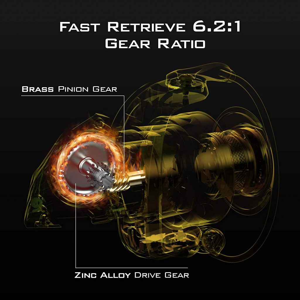 KastKing Valiant Eagle Review - Gear ratio