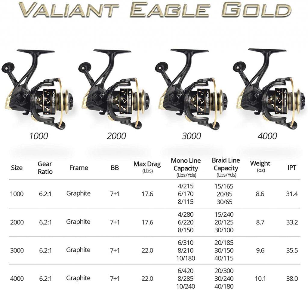 KastKing Valiant Eagle Different Sizes